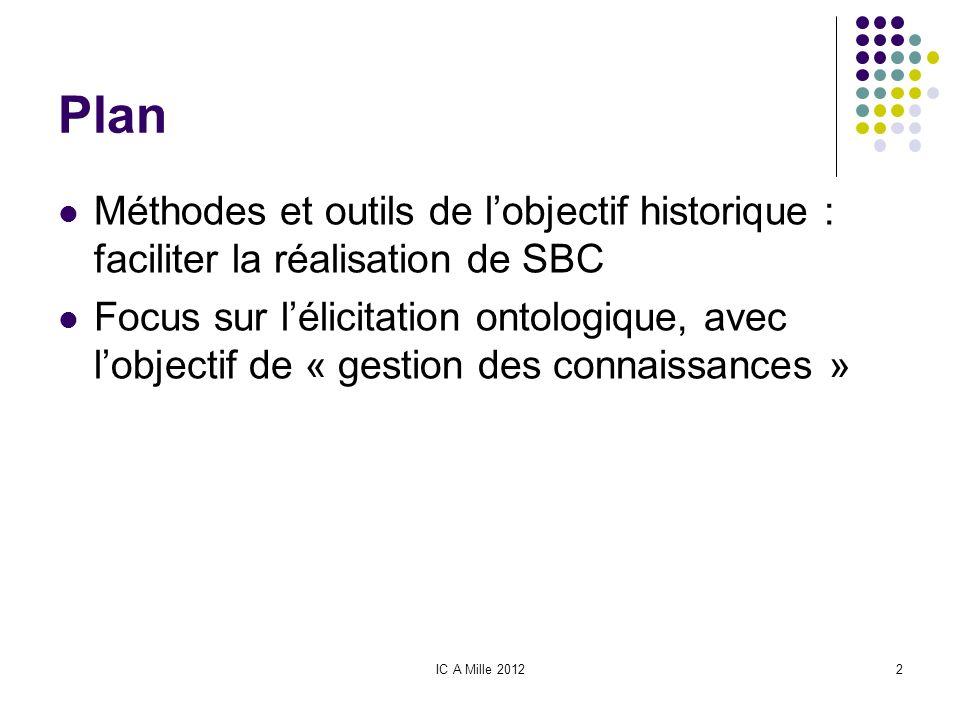 IC A Mille 201213 Acquisition de connaissances conduite par les modèles Acquisition / données Construction du schéma MC Instanciation du schéma MC Conception du SBC Expertise partielle SBC Schéma du MC MC « complet »