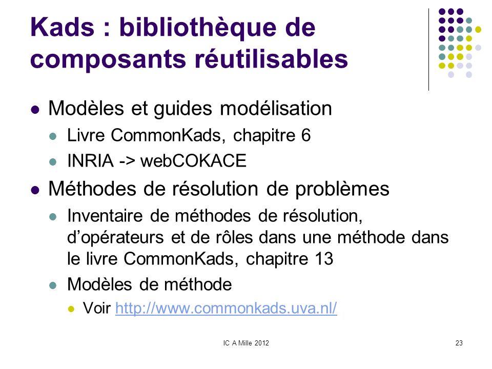 IC A Mille 201223 Kads : bibliothèque de composants réutilisables Modèles et guides modélisation Livre CommonKads, chapitre 6 INRIA -> webCOKACE Métho