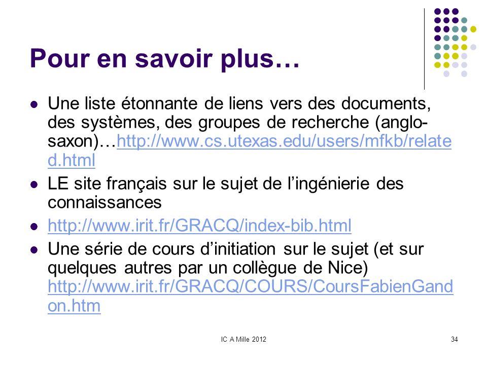 IC A Mille 201234 Pour en savoir plus… Une liste étonnante de liens vers des documents, des systèmes, des groupes de recherche (anglo- saxon)…http://w