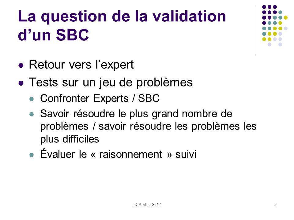 IC A Mille 20125 La question de la validation dun SBC Retour vers lexpert Tests sur un jeu de problèmes Confronter Experts / SBC Savoir résoudre le pl