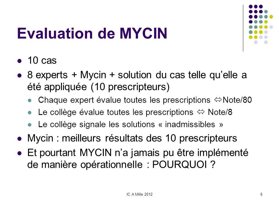 IC A Mille 20126 Evaluation de MYCIN 10 cas 8 experts + Mycin + solution du cas telle quelle a été appliquée (10 prescripteurs) Chaque expert évalue t