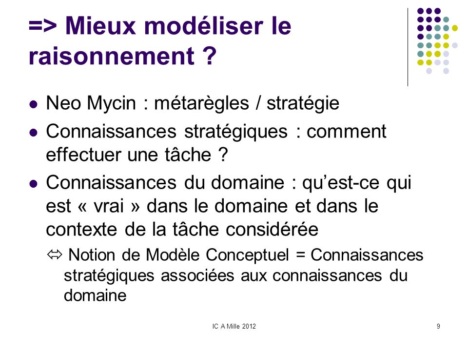 IC A Mille 20129 => Mieux modéliser le raisonnement ? Neo Mycin : métarègles / stratégie Connaissances stratégiques : comment effectuer une tâche ? Co