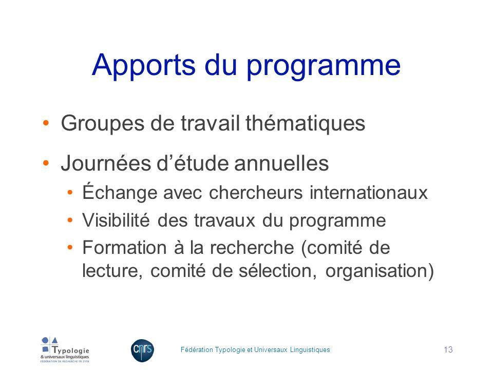 Apports du programme Groupes de travail thématiques Journées détude annuelles Échange avec chercheurs internationaux Visibilité des travaux du program