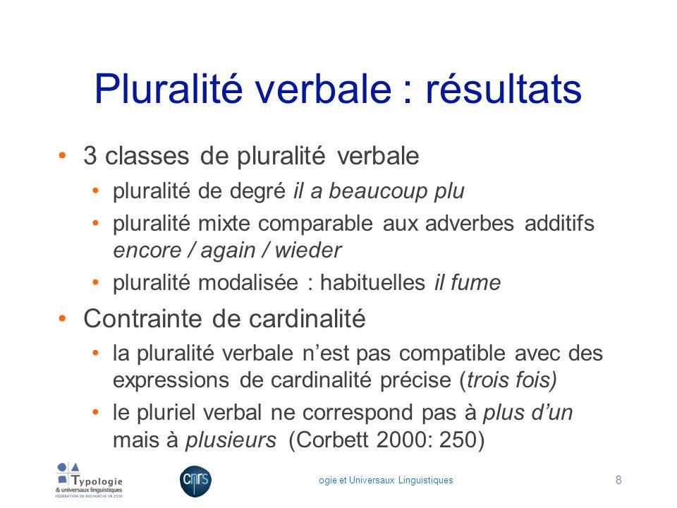 Pluralité verbale : résultats 3 classes de pluralité verbale pluralité de degré il a beaucoup plu pluralité mixte comparable aux adverbes additifs enc