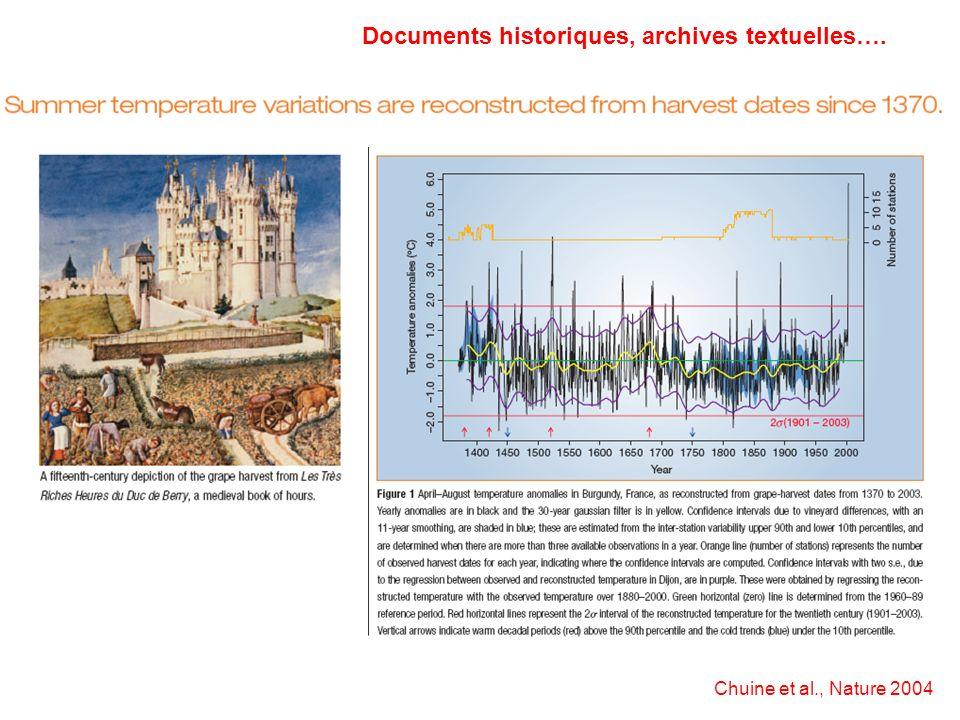 Chuine et al., Nature 2004 Documents historiques, archives textuelles….