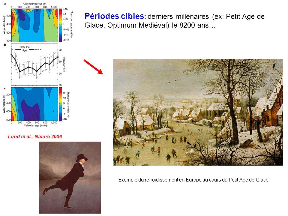 Périodes cibles : derniers millénaires (ex: Petit Age de Glace, Optimum Médiéval) le 8200 ans… Lund et al., Nature 2006 Exemple du refroidissement en