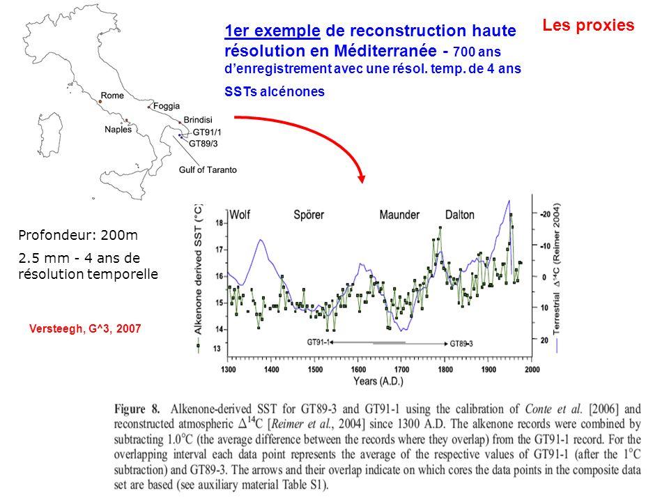 1er exemple de reconstruction haute résolution en Méditerranée - 700 ans denregistrement avec une résol. temp. de 4 ans SSTs alcénones Profondeur: 200