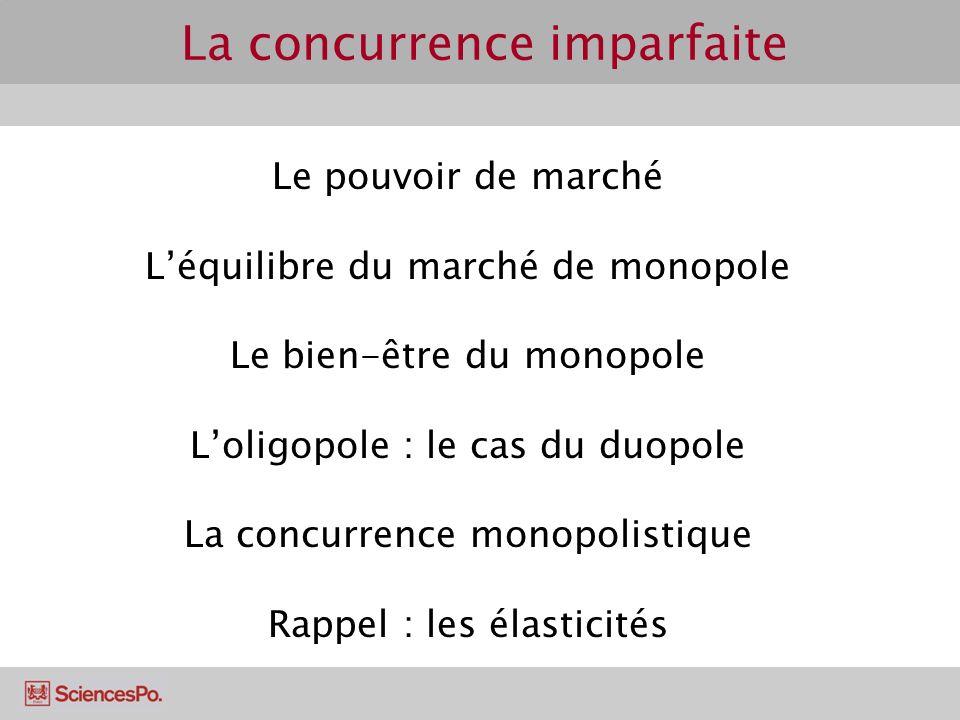 Léquilibre du marché de monopole Le bien-être du monopole Loligopole : le cas du duopole La concurrence monopolistique Rappel : les élasticités La con