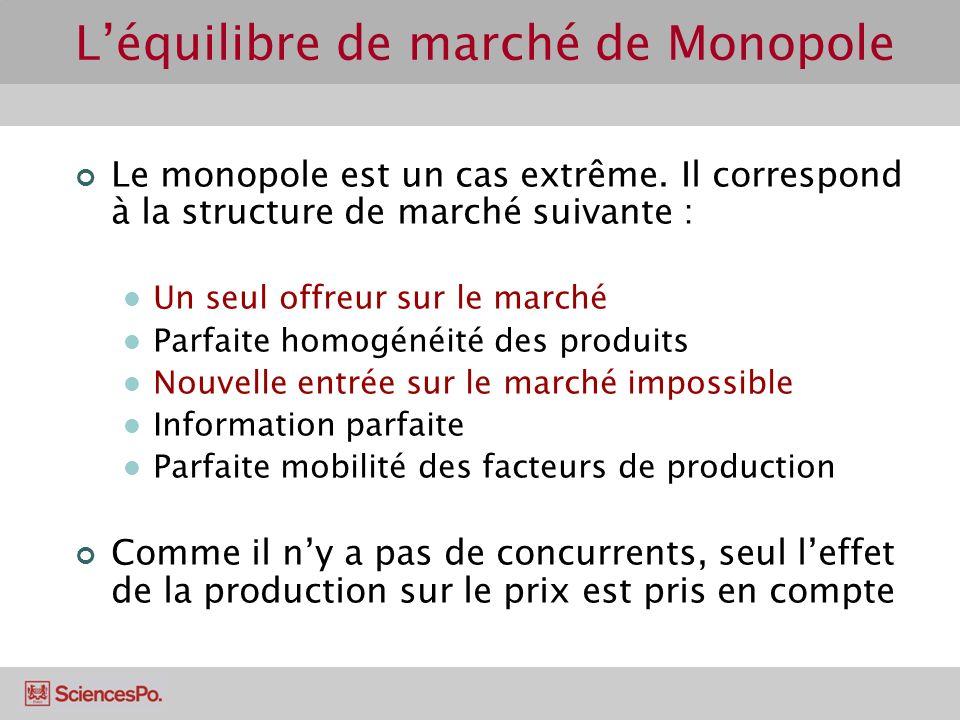 Léquilibre de marché de Monopole Le monopole est un cas extrême. Il correspond à la structure de marché suivante : Un seul offreur sur le marché Parfa