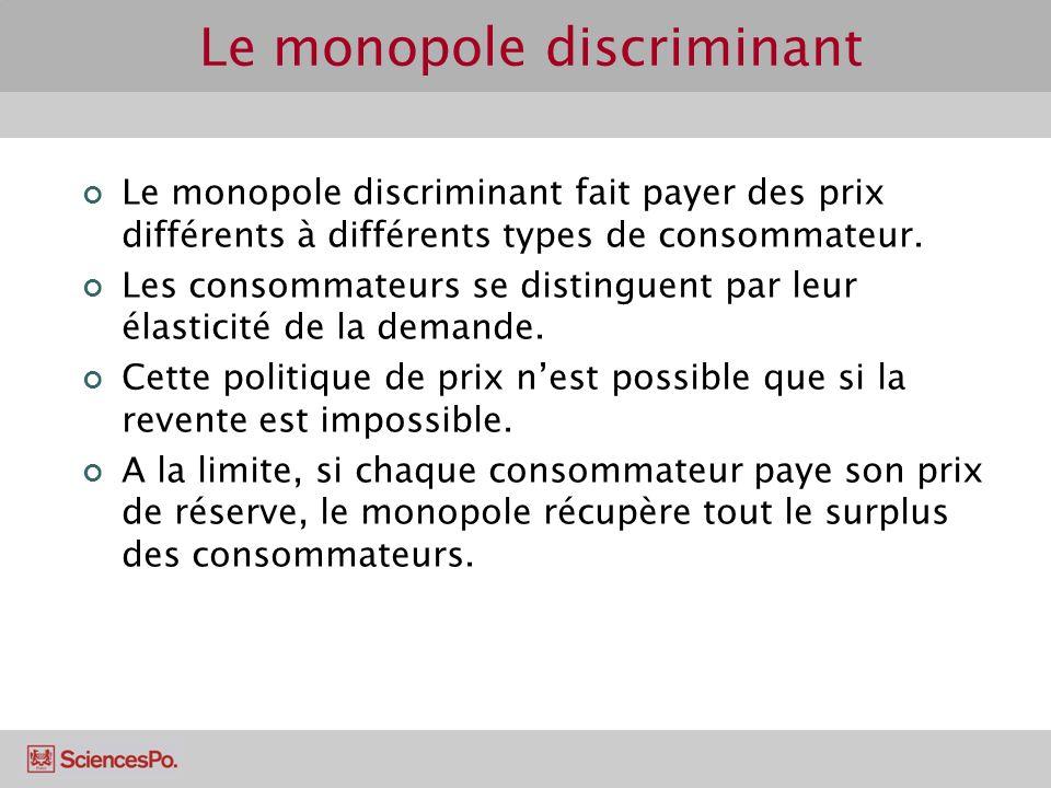 Le monopole discriminant Le monopole discriminant fait payer des prix différents à différents types de consommateur. Les consommateurs se distinguent