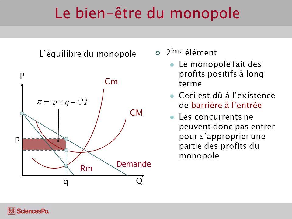 Cm CM P Q p q Demande 2 ème élément Le monopole fait des profits positifs à long terme Ceci est dû à lexistence de barrière à lentrée Les concurrents