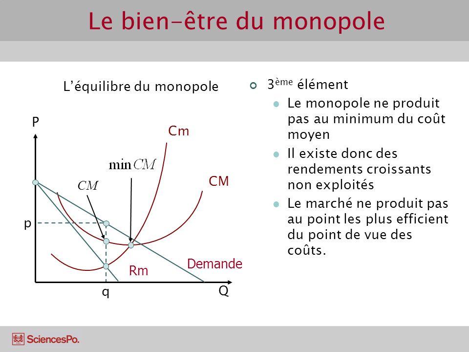 Cm CM P Q p q Demande 3 ème élément Le monopole ne produit pas au minimum du coût moyen Il existe donc des rendements croissants non exploités Le marc
