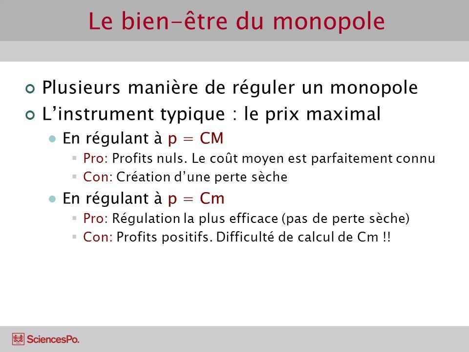Plusieurs manière de réguler un monopole Linstrument typique : le prix maximal En régulant à p = CM Pro: Profits nuls. Le coût moyen est parfaitement