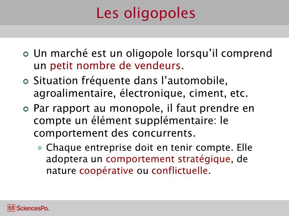 Un marché est un oligopole lorsquil comprend un petit nombre de vendeurs. Situation fréquente dans lautomobile, agroalimentaire, électronique, ciment,