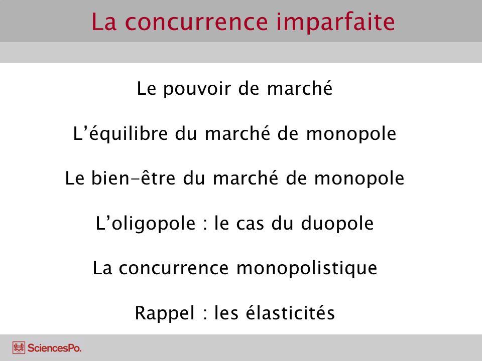 Le pouvoir de marché Léquilibre du marché de monopole Le bien-être du marché de monopole Loligopole : le cas du duopole La concurrence monopolistique