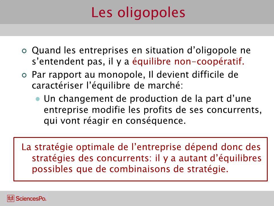 Quand les entreprises en situation doligopole ne sentendent pas, il y a équilibre non-coopératif. Par rapport au monopole, Il devient difficile de car