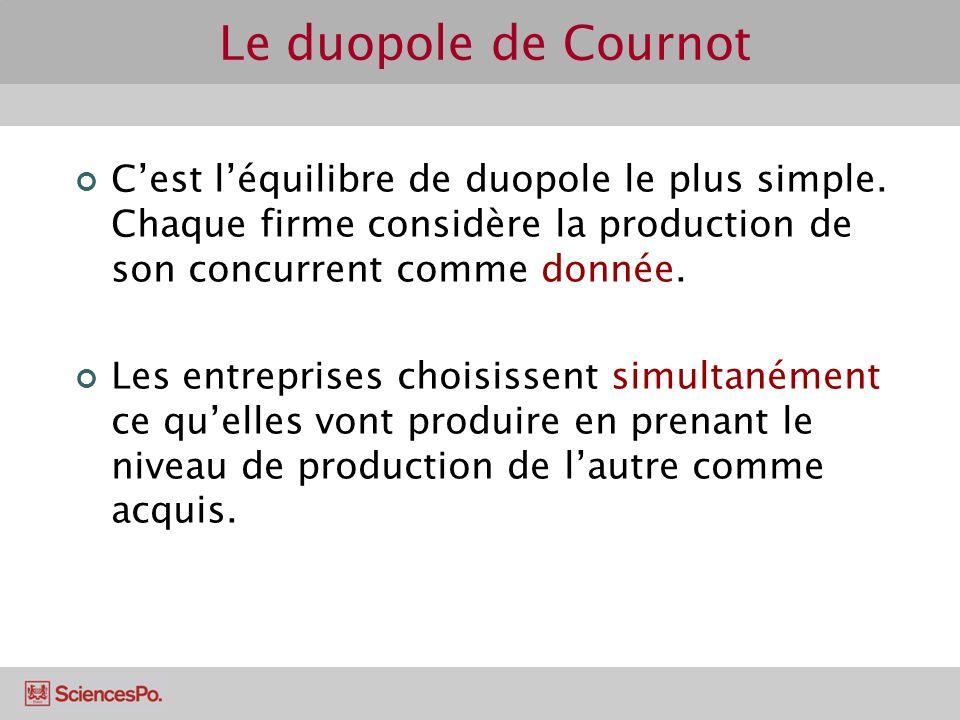 Le duopole de Cournot Cest léquilibre de duopole le plus simple. Chaque firme considère la production de son concurrent comme donnée. Les entreprises