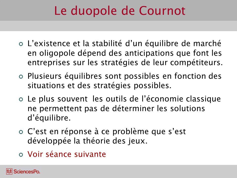 Lexistence et la stabilité dun équilibre de marché en oligopole dépend des anticipations que font les entreprises sur les stratégies de leur compétite