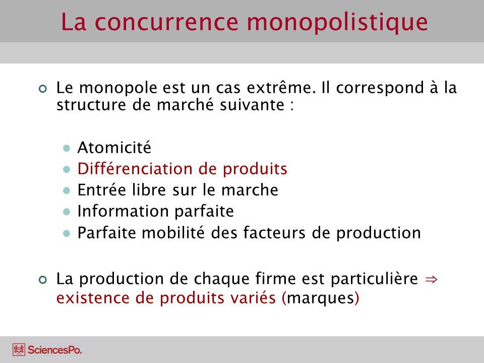 La concurrence monopolistique Le monopole est un cas extrême. Il correspond à la structure de marché suivante : Atomicité Différenciation de produits