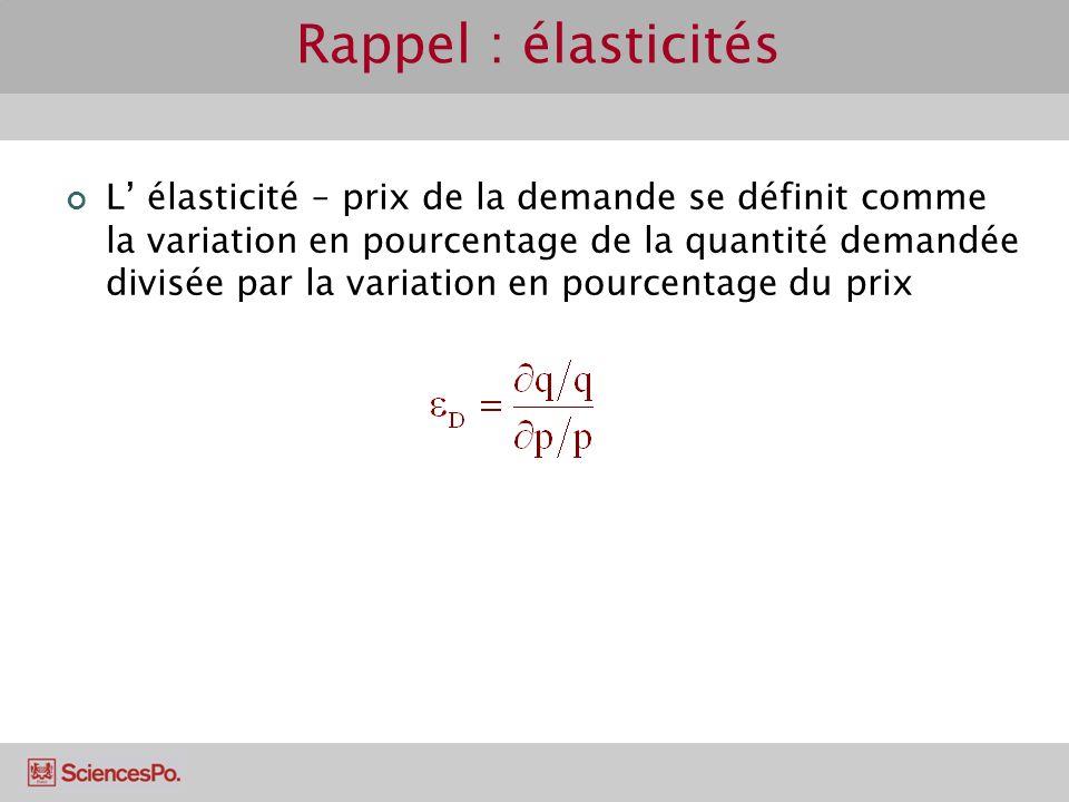 L élasticité – prix de la demande se définit comme la variation en pourcentage de la quantité demandée divisée par la variation en pourcentage du prix