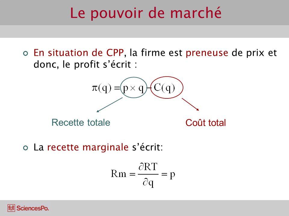 En situation de CPP, la firme est preneuse de prix et donc, le profit sécrit : La recette marginale sécrit: Recette totale Coût total