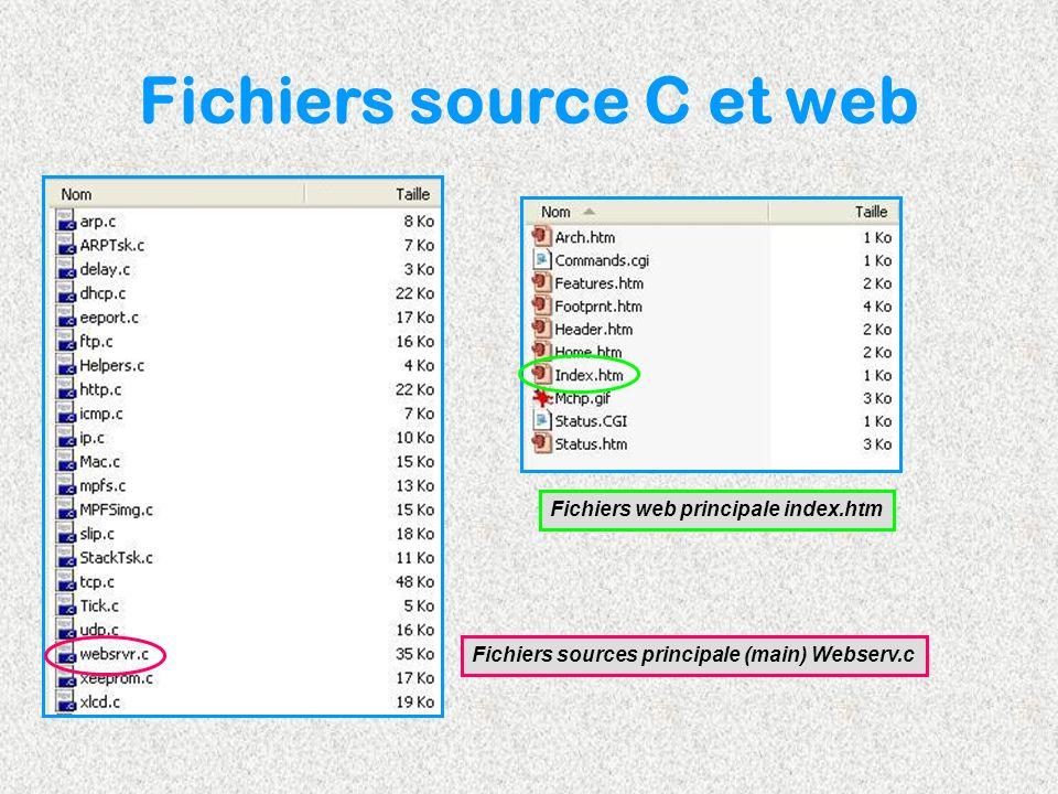 Fichiers source C et web Fichiers sources principale (main) Webserv.c Fichiers web principale index.htm