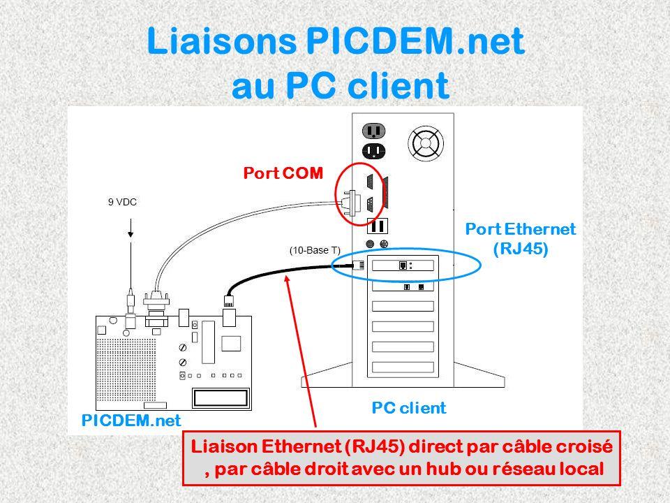 Liaisons PICDEM.net au PC client Port Ethernet (RJ45) PC client Port COM Liaison Ethernet (RJ45) direct par câble croisé, par câble droit avec un hub