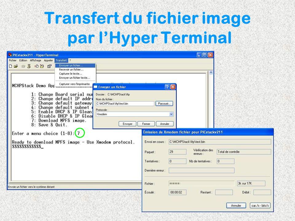 Transfert du fichier image par lHyper Terminal