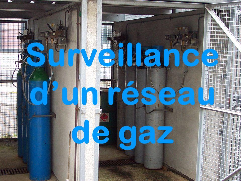 Surveillance dun réseau de gaz