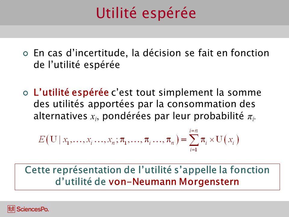 Utilité espérée En cas dincertitude, la décision se fait en fonction de lutilité espérée Lutilité espérée cest tout simplement la somme des utilités apportées par la consommation des alternatives x i, pondérées par leur probabilité π i.