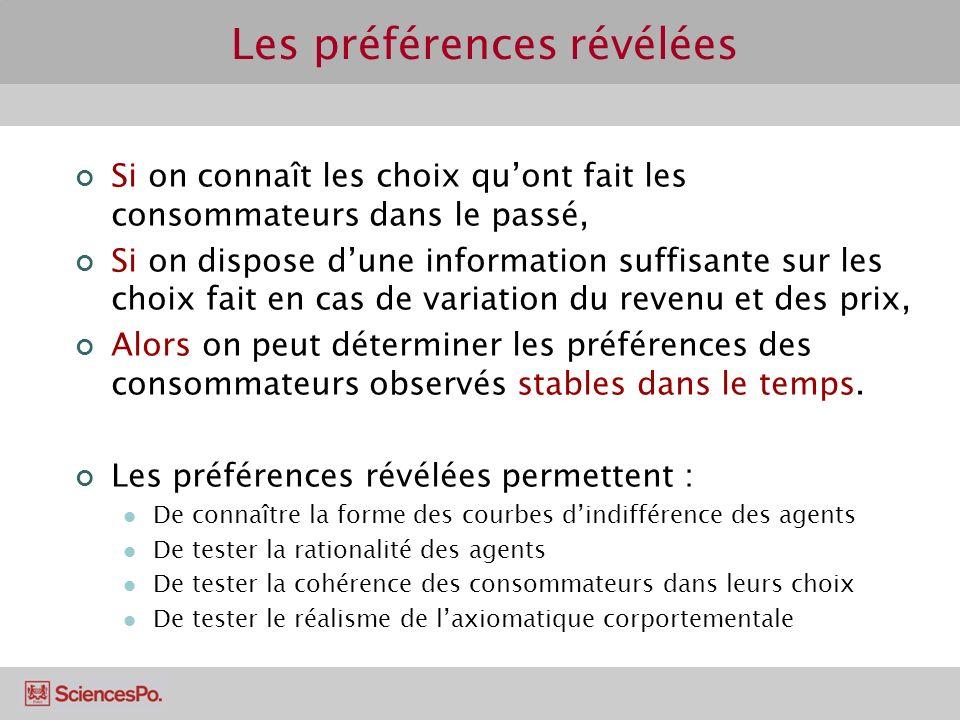 Les préférences révélées Bien 1 Bien 2 A Le panier C est-il préféré au panier A ? C