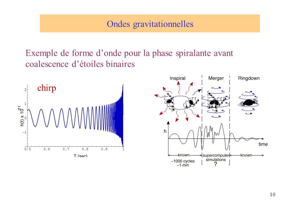 10 chirp Ondes gravitationnelles Exemple de forme donde pour la phase spiralante avant coalescence détoiles binaires