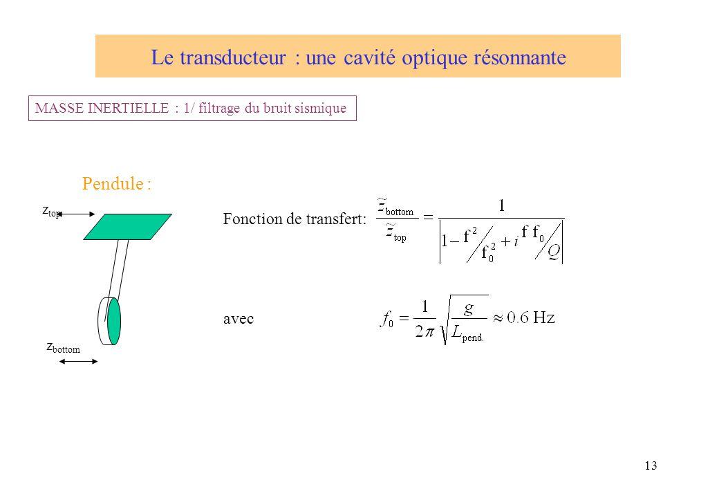 13 Pendule : z top z bottom Fonction de transfert: avec Le transducteur : une cavité optique résonnante MASSE INERTIELLE : 1/ filtrage du bruit sismiq