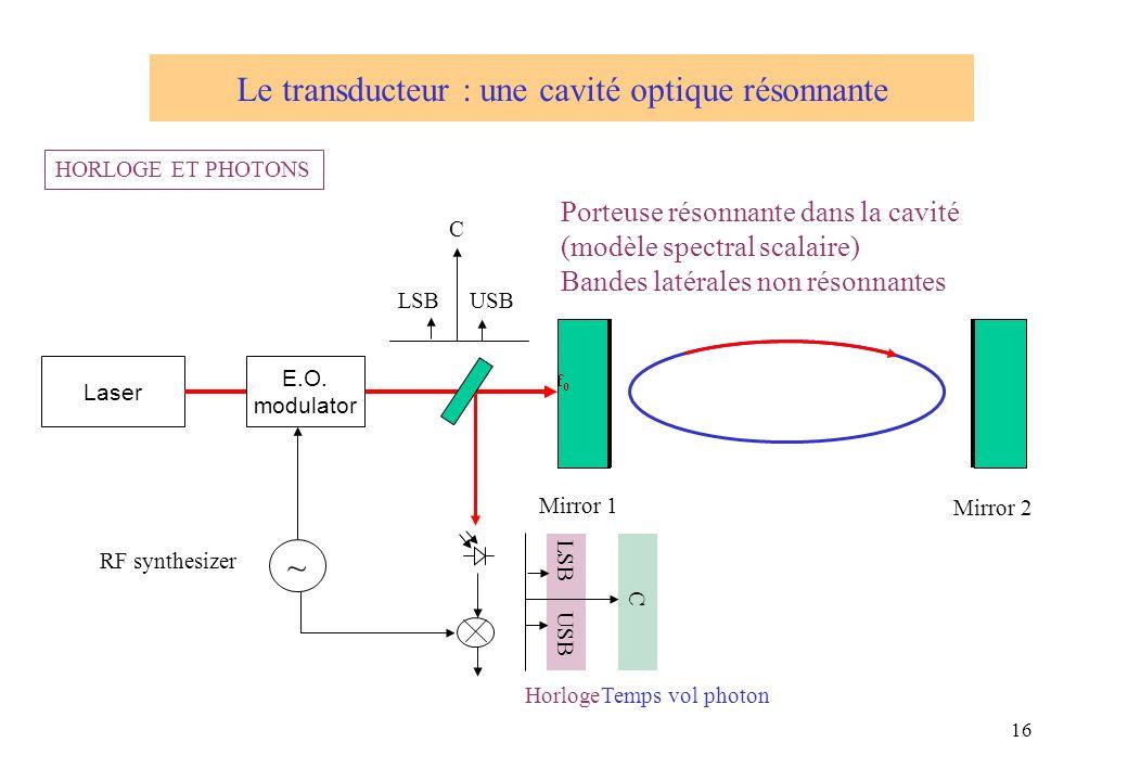 16 Mirror 2 Le transducteur : une cavité optique résonnante Laser Porteuse résonnante dans la cavité (modèle spectral scalaire) Bandes latérales non r