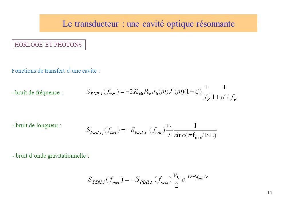 17 Le transducteur : une cavité optique résonnante HORLOGE ET PHOTONS Fonctions de transfert dune cavité : - bruit de fréquence : - bruit de longueur