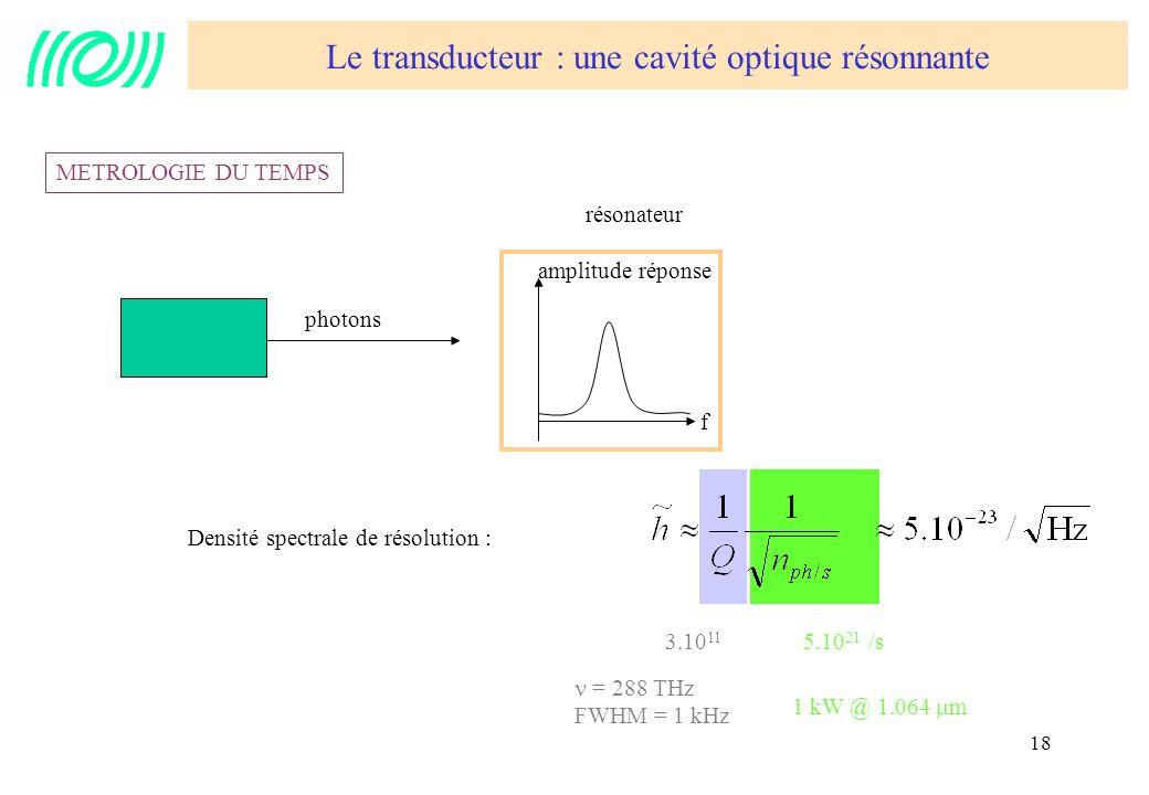 18 5.10 21 /s 1 kW @ 1.064 m 3.10 11 = 288 THz FWHM = 1 kHz METROLOGIE DU TEMPS photons résonateur Densité spectrale de résolution : f amplitude répon