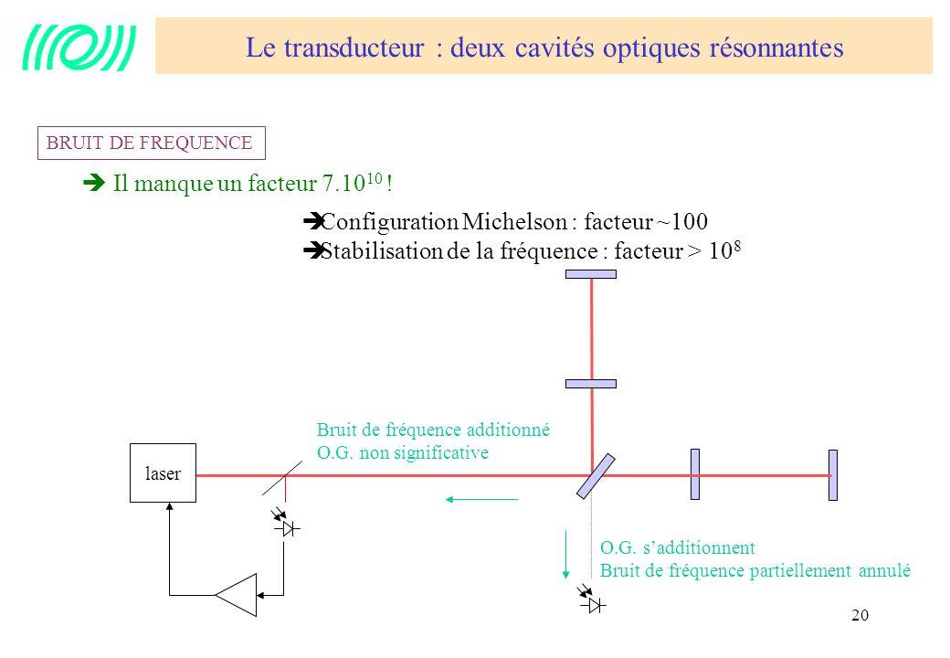 20 Il manque un facteur 7.10 10 ! Configuration Michelson : facteur ~100 Stabilisation de la fréquence : facteur > 10 8 laser Bruit de fréquence addit