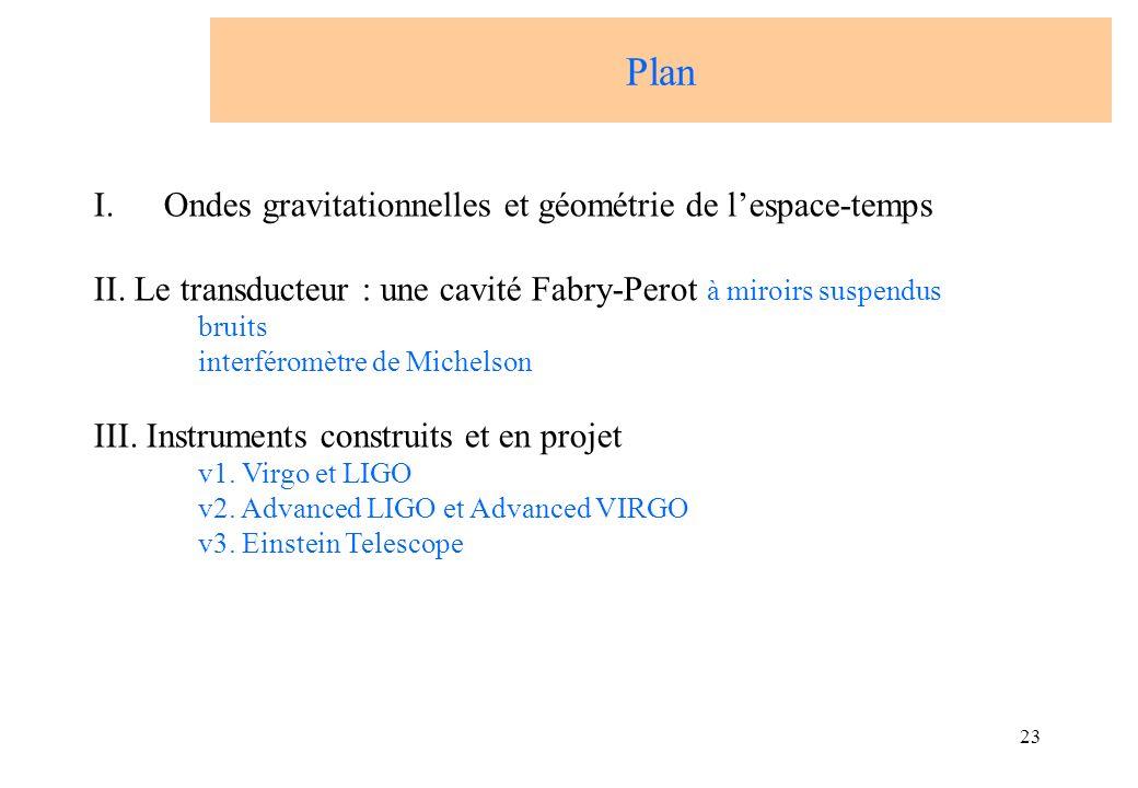 23 Plan I.Ondes gravitationnelles et géométrie de lespace-temps II. Le transducteur : une cavité Fabry-Perot à miroirs suspendus bruits interféromètre