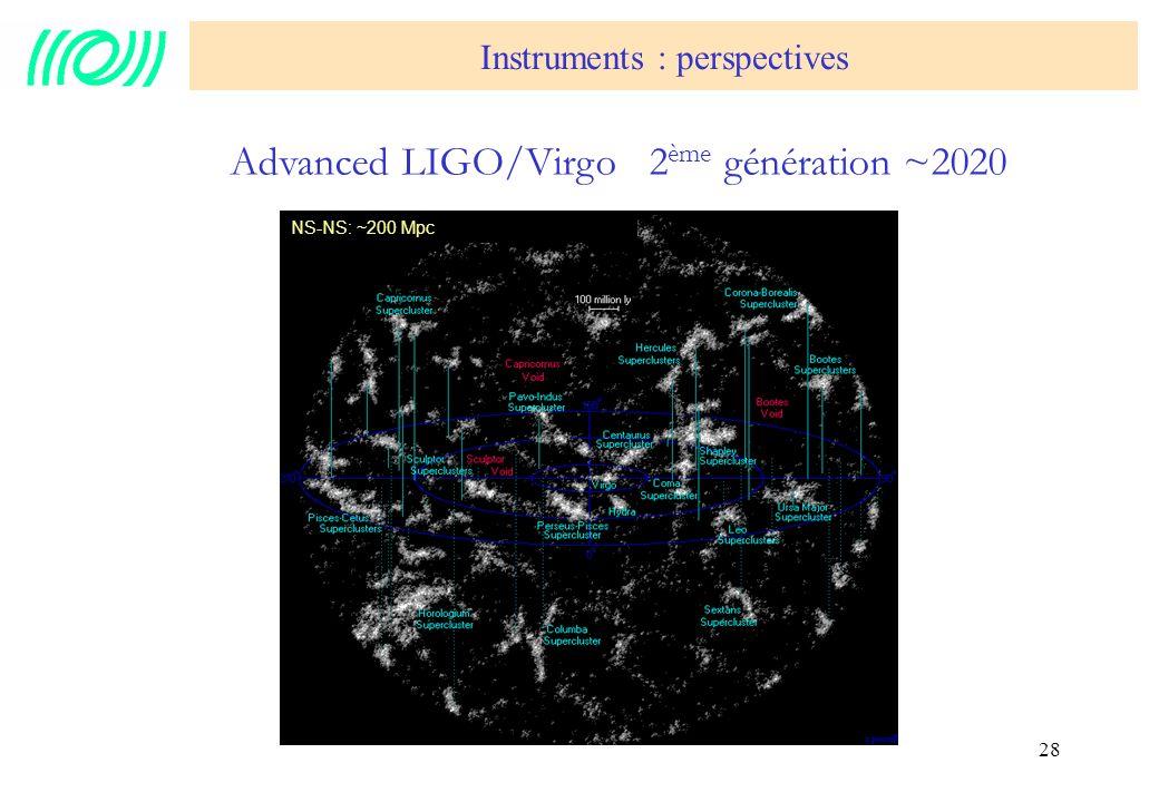 28 Instruments : perspectives Advanced LIGO/Virgo 2 ème génération ~2020 NS-NS: ~200 Mpc