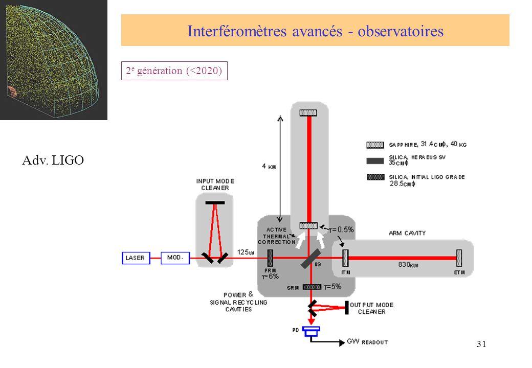 31 Interféromètres avancés - observatoires Adv. LIGO 2 e génération (<2020)