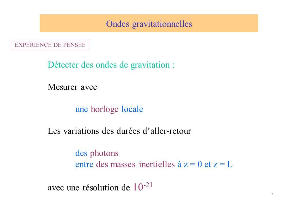 7 EXPERIENCE DE PENSEE Détecter des ondes de gravitation : Mesurer avec une horloge locale Les variations des durées daller-retour des photons entre d