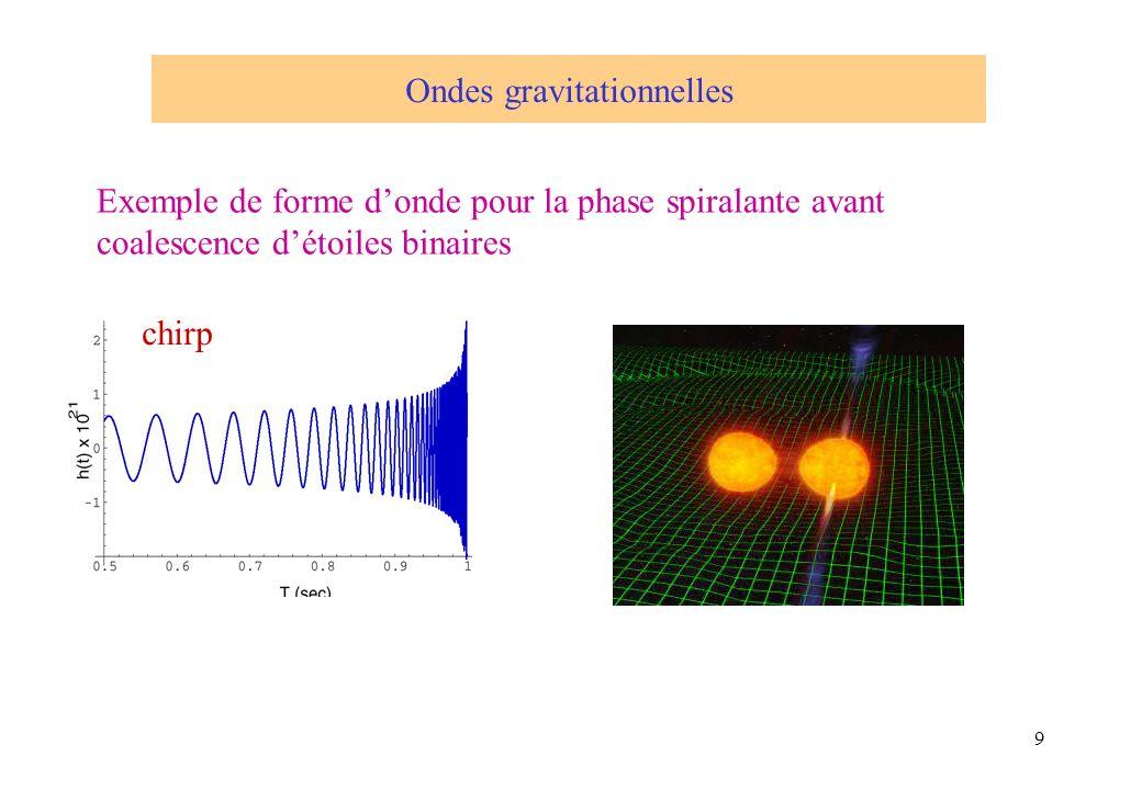 9 Exemple de forme donde pour la phase spiralante avant coalescence détoiles binaires chirp Ondes gravitationnelles