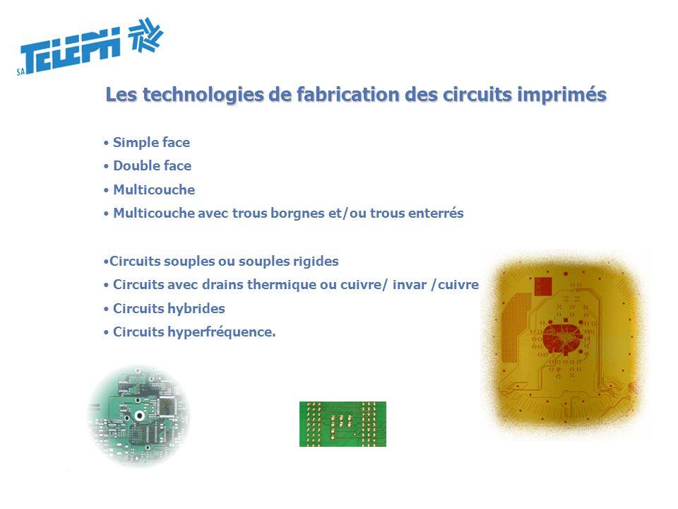 Les technologies de fabrication des circuits imprimés Simple face Double face Multicouche Multicouche avec trous borgnes et/ou trous enterrés Circuits