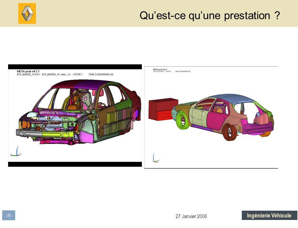 6 27 Janvier 2006 Ingénierie Véhicule Exemple de réponse Y Intrusion au coude de longeron avant en choc frontal