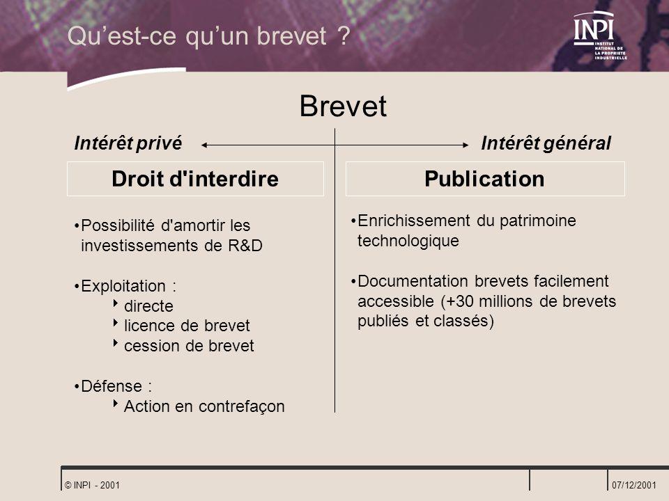 07/12/2001 © INPI - 2001 Quest-ce quun brevet ? Brevet PublicationDroit d'interdire Intérêt privéIntérêt général Possibilité d'amortir les investissem