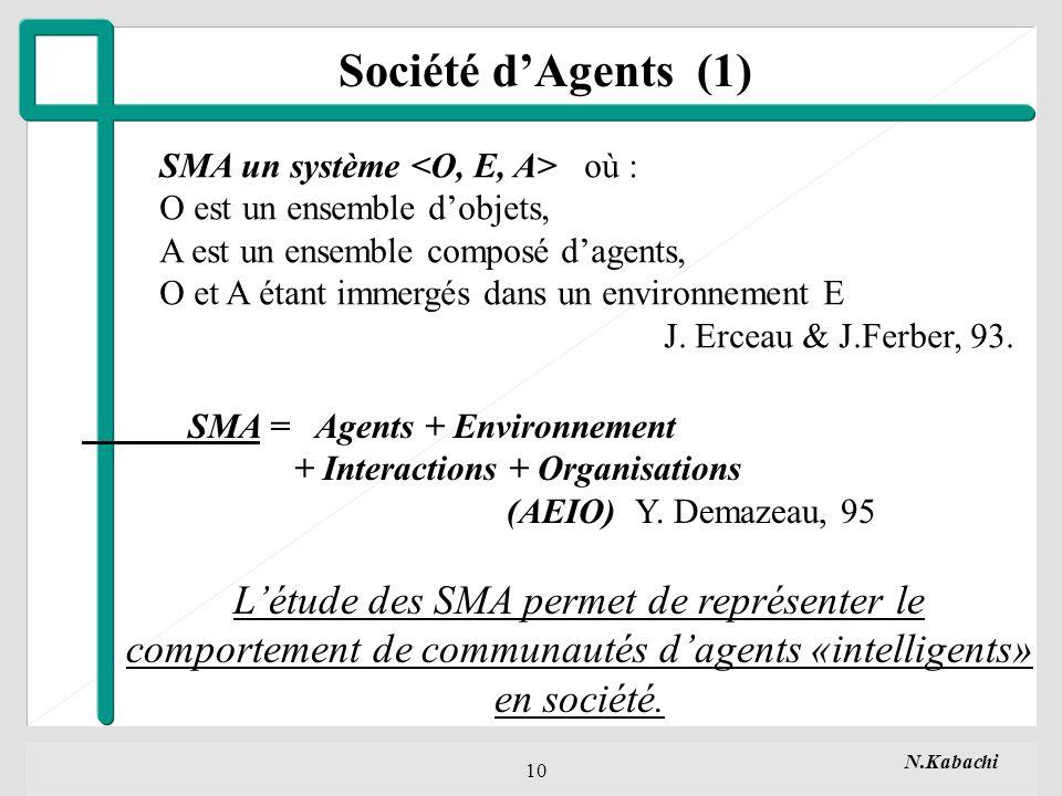 N.Kabachi 10 Société dAgents (1) SMA = Agents + Environnement + Interactions + Organisations (AEIO) Y.