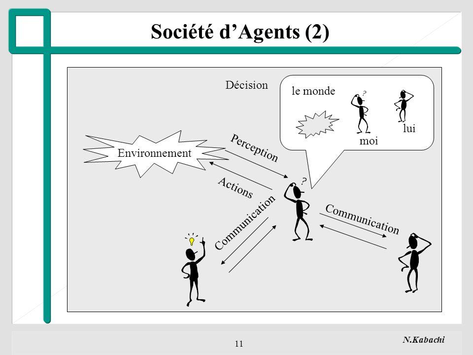 N.Kabachi 11 Société dAgents (2) Environnement lui moi le monde Décision Communication Actions Perception