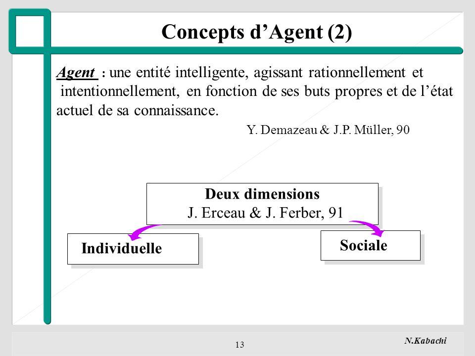 N.Kabachi 13 Concepts dAgent (2) Agent : une entité intelligente, agissant rationnellement et intentionnellement, en fonction de ses buts propres et de létat actuel de sa connaissance.