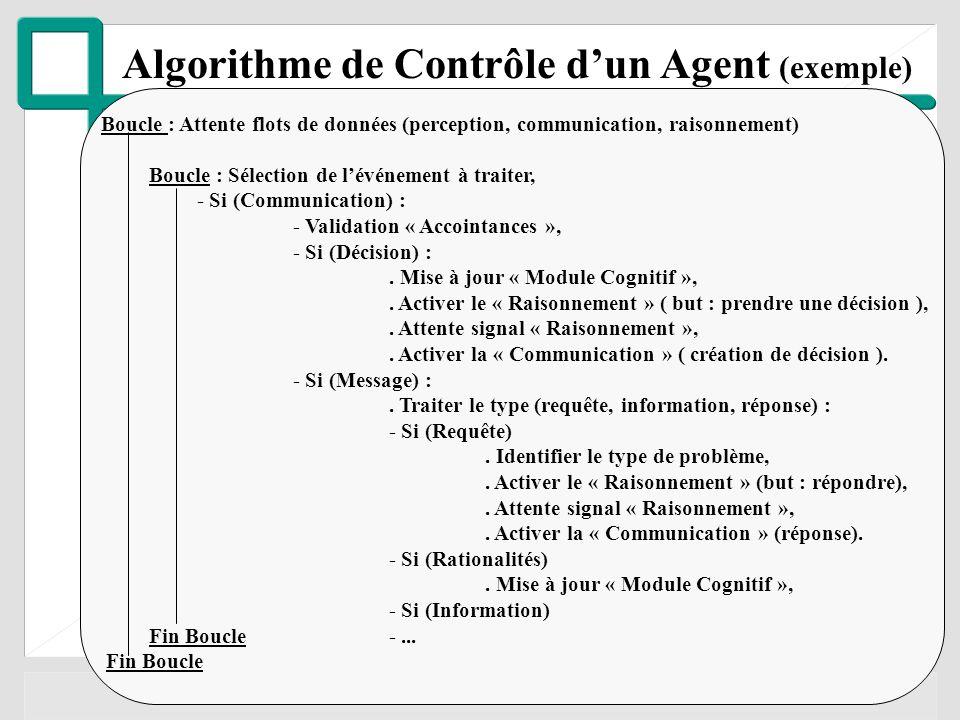 N.Kabachi 23 Algorithme de Contrôle dun Agent (exemple) Boucle : Attente flots de données (perception, communication, raisonnement) Boucle : Sélection de lévénement à traiter, - Si (Communication) : - Validation « Accointances », - Si (Décision) :.