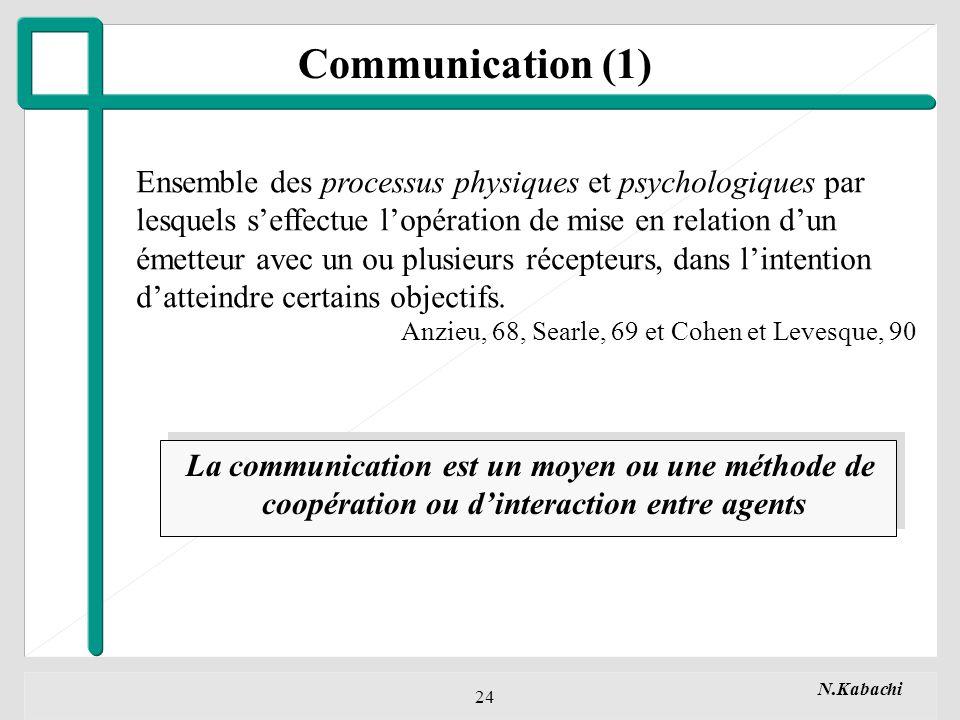 N.Kabachi 24 Communication (1) Ensemble des processus physiques et psychologiques par lesquels seffectue lopération de mise en relation dun émetteur avec un ou plusieurs récepteurs, dans lintention datteindre certains objectifs.